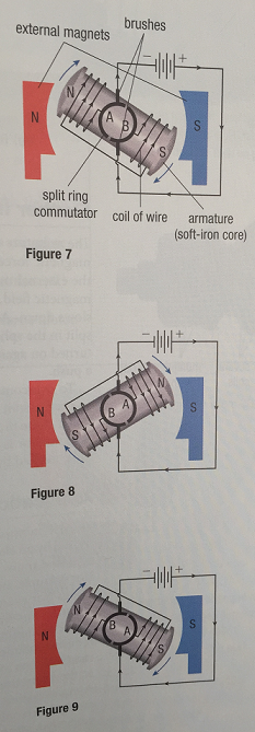Electromagnetism  Fields Dc Motor Wiring Schematic on